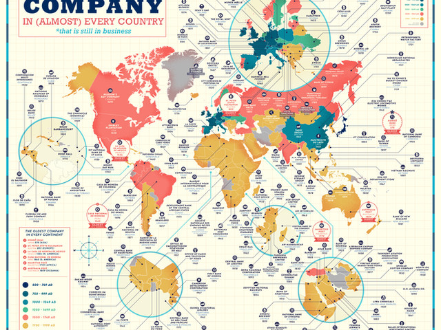 Mapping The Oldest Companies In Existence