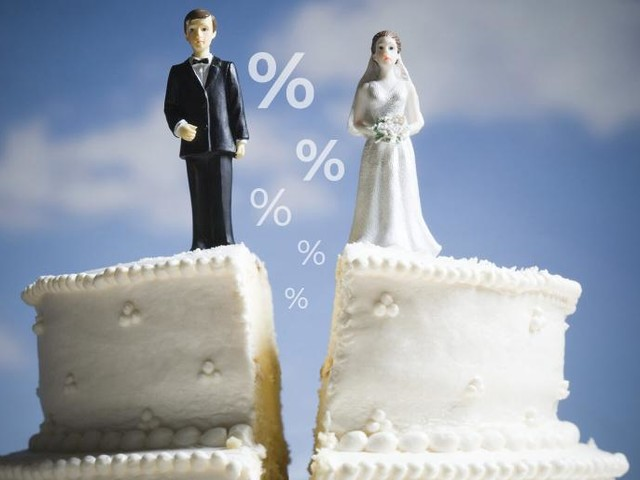 Divorce Rates in America