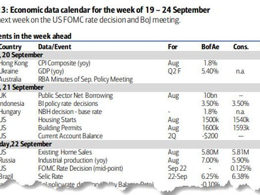 Key Events This Extremely Busy Week: Central Bank Meetings Galore, Congress Chaos, Elections And More
