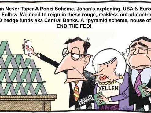 Guggenheim's Minerd Warns Global Central Banks Are Fueling A Ponzi Market