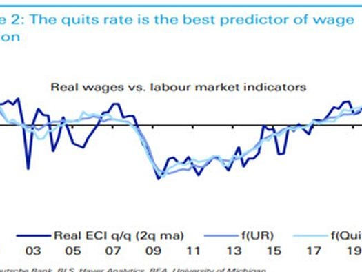 Was The Worst Payroll Miss In History Inflationary?