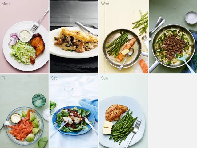 New keto meal plan – 5 ingredients or less