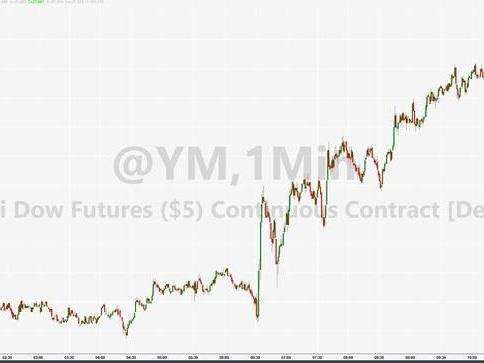 Stocks, Yuan Tumble As Trade-Talks Hit Snag