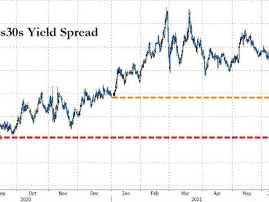 Powell Just Made A Huge Error: What The Market's Shocking Response Means For The Fed's Endgame