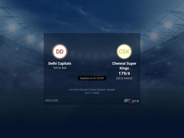 Delhi Capitals vs Chennai Super Kings Live Score Ball by Ball, IPL 2020 Live Cricket Score Of Today's Match on NDTV Sports