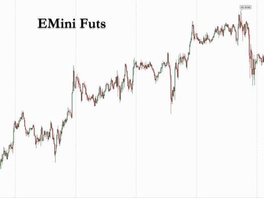 Futures Reverse Overnight Weakness, Surge To Record High