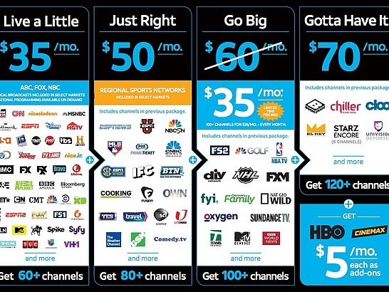 AT&T Offers DirecTV Now For $10 More to Unlimited Wireless Users -