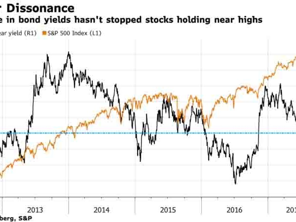 Global Stocks Slide As Geopolitical Headwinds, Hurricanes Grow