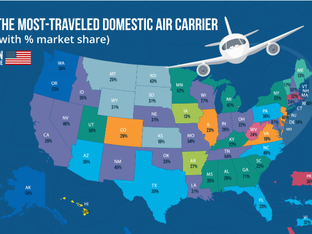 California is #1 when it comes to air travel
