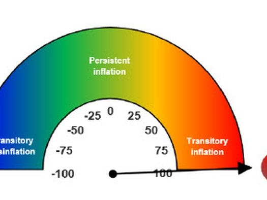 BofA's New Inflation Meter Shows Transitory Hyperinflation