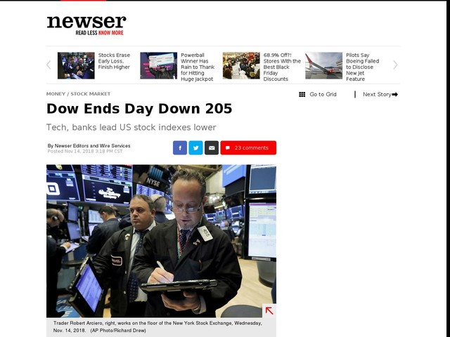 Dow Ends Day Down 205