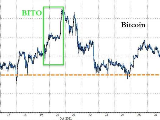 Cryptos Crash Despite Tesla Leaving Door Open To Accepting Payments