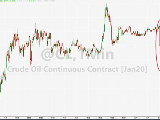 WTI Slips From 12-Week Highs After Surprise Crude Inventory Build