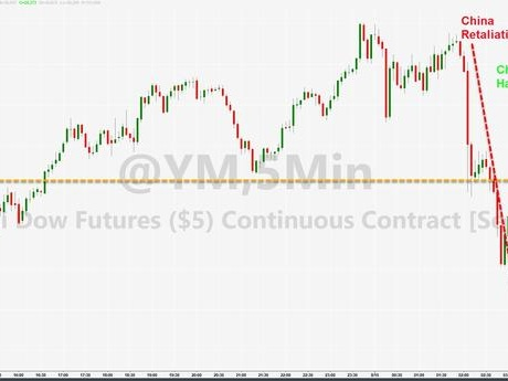Futures Suddenly Explode Higher On Chinese Conciliatory Headline