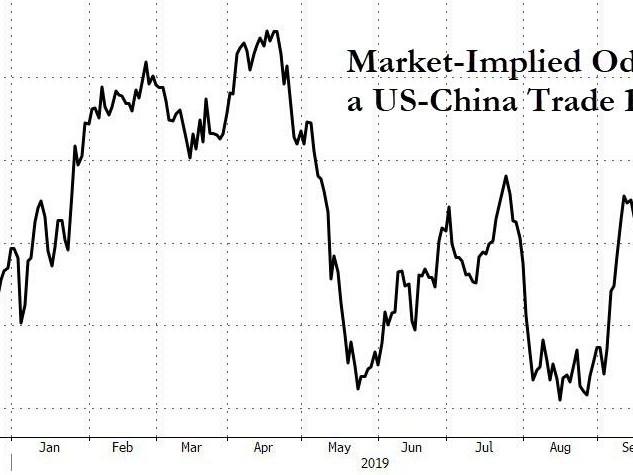 Dow Dumps On Talc-Turmoil, Boeing-Bust, & Pence-Panic