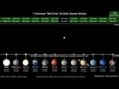 What Happens If You Drop A Ball On Different Celestial Bodies?