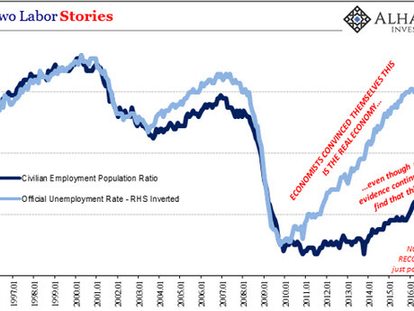 What You're Not Being Told About The Real Economy