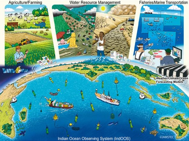 Scientists offer road map to improve environmental observations in the Indian Ocean