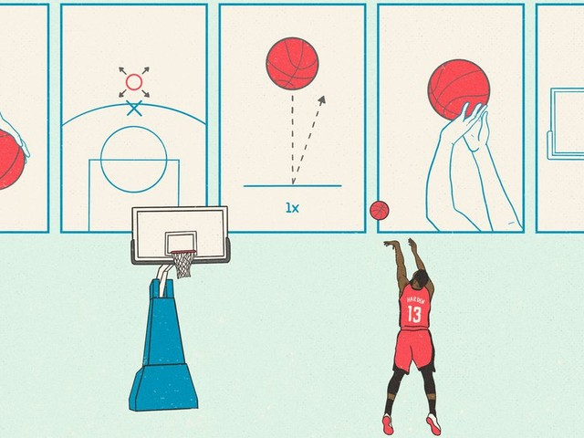 The Rise of the One-Dribble 3-Pointer
