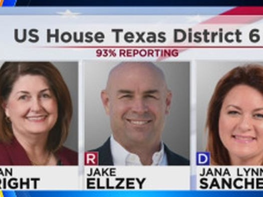 """Losing Texas Candidate Issues Warning: 2022 """"Could Be Major Setback"""" For Democrats"""