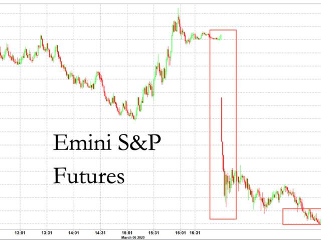 Market Massacre: Oil Crashes 30%, VIX Explodes As S&P Craters Limit Down