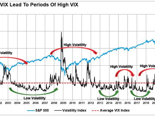 """The Market's Next """"Minsky Moment"""""""