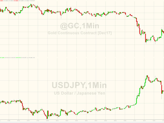 Gold Drops Below $1300 As Taylor Reportedly Trumps Warsh For Fed Chair