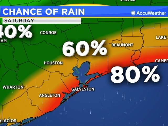 Chance of scattered storms on Sunday