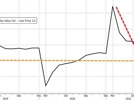 Chinese Data Dump Confirms Hard Landing Imminent