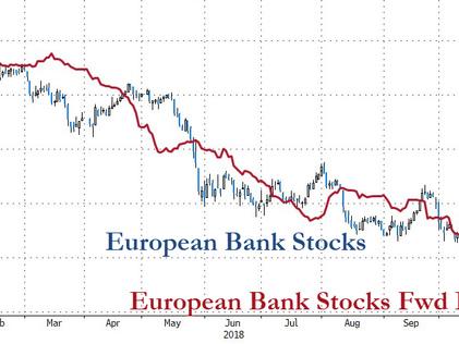 The Eurozone Banks' Trillion-Dollar Timebomb
