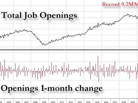 Nobody (Still) Wants To Work As Job Openings Hit New Record, But Number Of People Quitting Tumbles