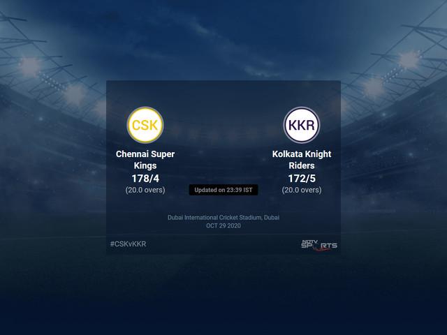 Chennai Super Kings vs Kolkata Knight Riders Live Score Ball by Ball, IPL 2020 Live Cricket Score Of Today's Match on NDTV Sports