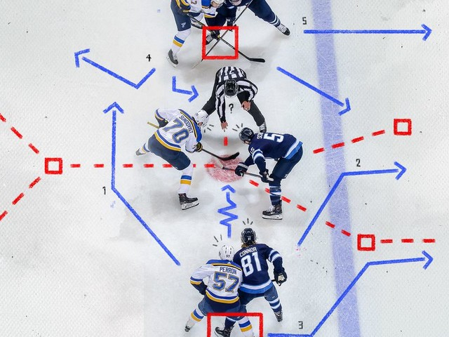 The secret art of winning an NHL faceoff