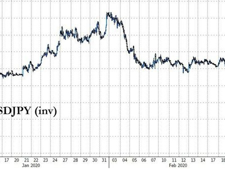 COVID-19 To Hammer Japan And The Yen