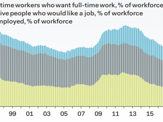 More on the 'lie' behind the unemployment numbers
