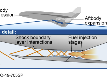 Attention: US GAO Informs Public About Hypersonic Weapons
