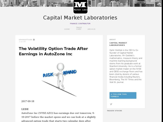 The Volatility Option Trade After Earnings in AutoZone Inc