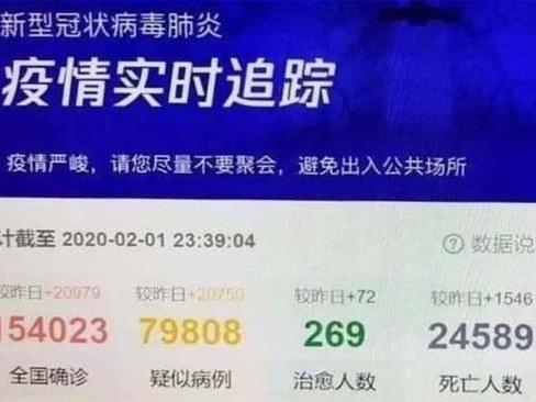 Did China's Tencent Accidentally Leak The True Terrifying Coronavirus Statistics