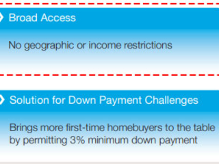 Freddie Mac Launches Quot 3 Down Quot Mortgage With No Income
