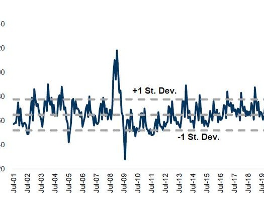 Inventory At US Car Dealers Falls To New All Time Low