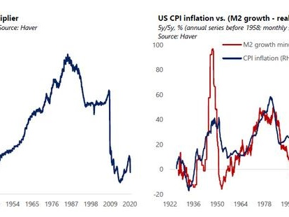 """""""The Worst Case For Markets"""": Massive Stagflation In 2021 As Prices Rise Without Rising Wages"""