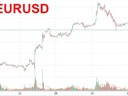 World Stocks Rebound, Dollar Rises As Korea Nuclear War Fears Recede