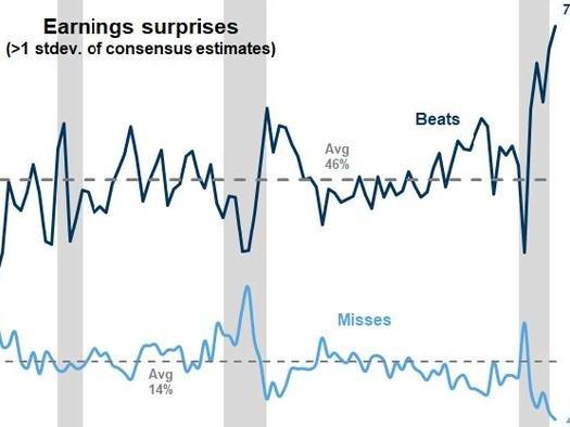 Goldman Flow Desk Weekly Recap
