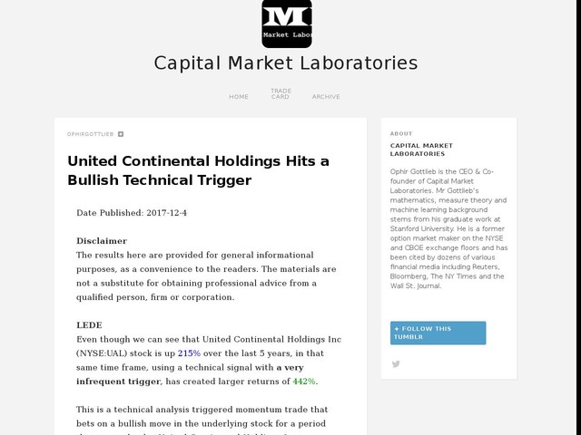 United Continental Holdings Hits a Bullish Technical Trigger