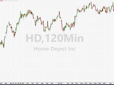 Home Depot Shares Plunge Most Since 2008 After Slashing Sales Outlook