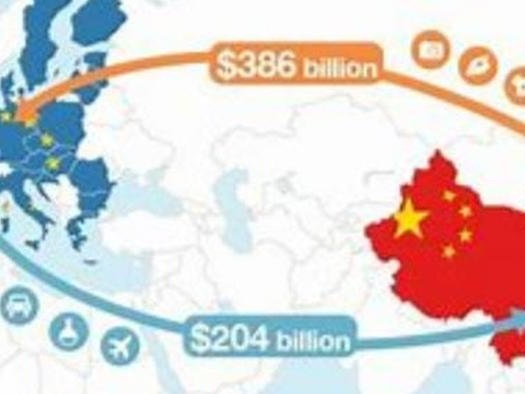 The EU Is At Risk Of Becoming Subservient To China