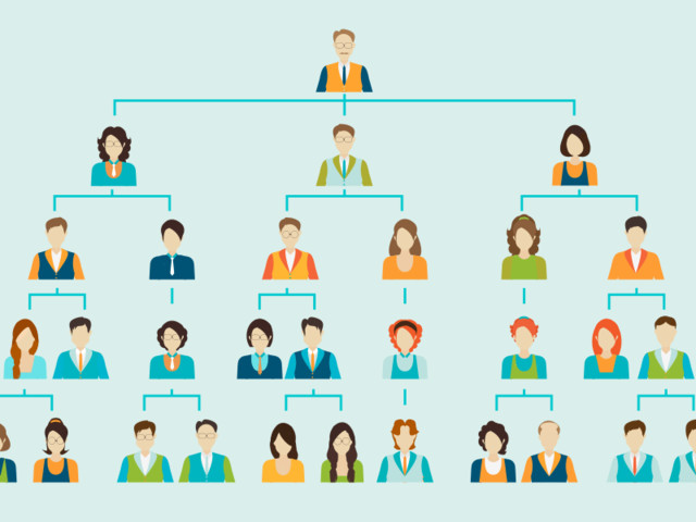 How To Create An Organizational Chart For Your Small Business