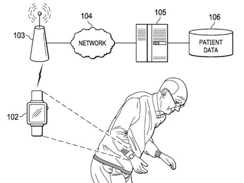 Future Apple Watch Could Track Parkinson's Disease