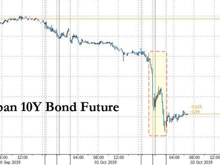"""It's Almost Impossible To Buy"": Japanese Bond Crash, Margin Call Send Shockwaves Around The Globe"