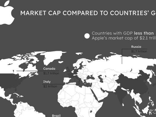 The World's Tech Giants, Compared To The Size Of Nations' Economies